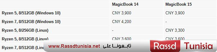 27 11 2019 12 24 45 - Honor تكشف عن حواسيب Honor MagicBook جديدة تأتي بأحجام 14 و 15.6 إنش