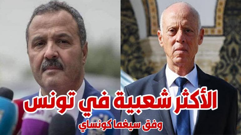البارومتر السياسي : قيس سعيد و عبد اللطيف المكي هم الأكثر شعبية في تونس وفق سيغما كونساي