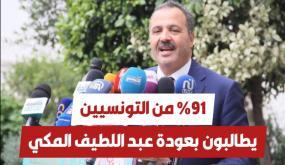 سبر آراء : 91% من التونسيين يطالبون بعودة عبد اللطيف المكي كوزير للصحة مجددا