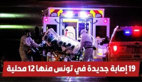 عاجل : تسجيل 19 إصابة جديدة بكورونا في تونس من بينها 12 محلية تتوزع على عدة ولايات