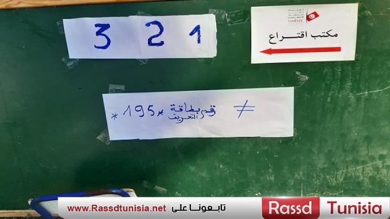 فيديو: اجواء الاقتراع بمدرسة حي التحرير 1..واقبال محتشم للناخبين..